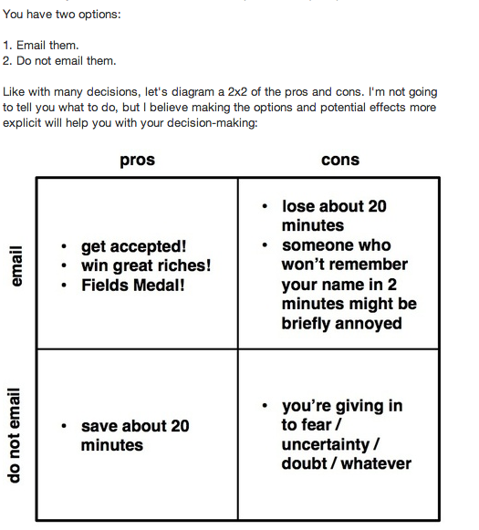 Email Decision Matrix